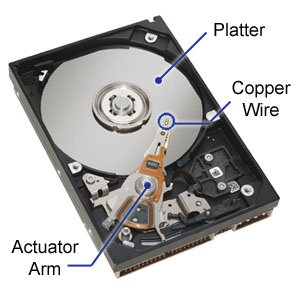 Voyager Replacement Hard Drive